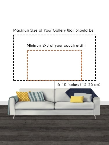 Gallery Wall Sizes