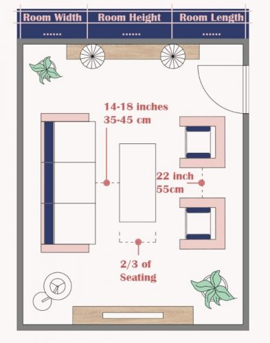 Measure your room
